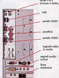 Artemate hardware - Velocita porta seriale ...